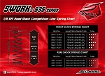 S35 Series Black Competition Front Shock Spring (M4-Dot)(75X1.6X8.75)